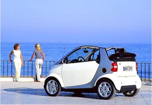 SMART fortwo cabrio I kabriolet biały tylny lewy