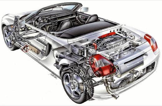 Toyota MR2 roadster prześwietlenie