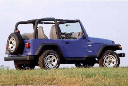JEEP Wrangler Hardtop II soft top niebieski jasny tylny prawy