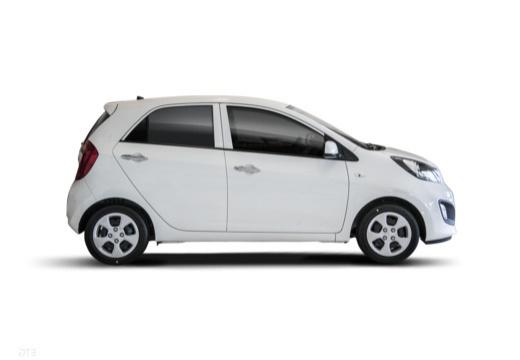 KIA Picanto hatchback boczny prawy
