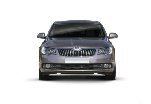 SKODA Superb IV hatchback przedni