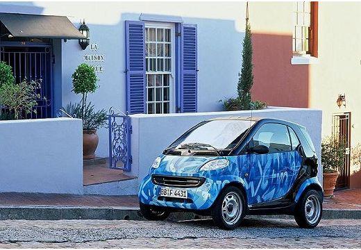 SMART smart coupe niebieski jasny przedni lewy