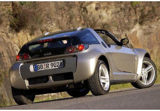SMART roadster - coupe silver grey tylny prawy