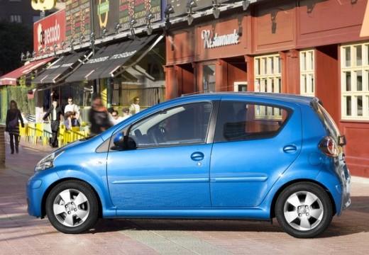 Toyota Aygo II hatchback niebieski jasny boczny lewy