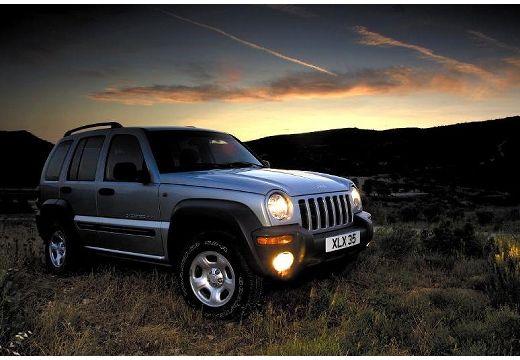 JEEP Cherokee 2.8L CRD Limited Kombi II 150KM (diesel)