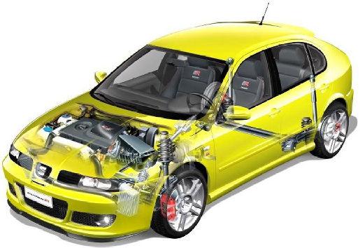 SEAT Leon I hatchback żółty prześwietlenie