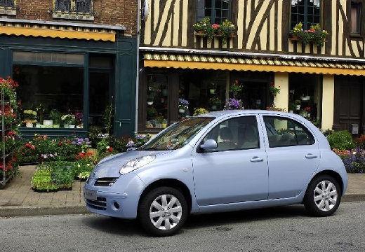NISSAN Micra VII hatchback niebieski jasny przedni lewy