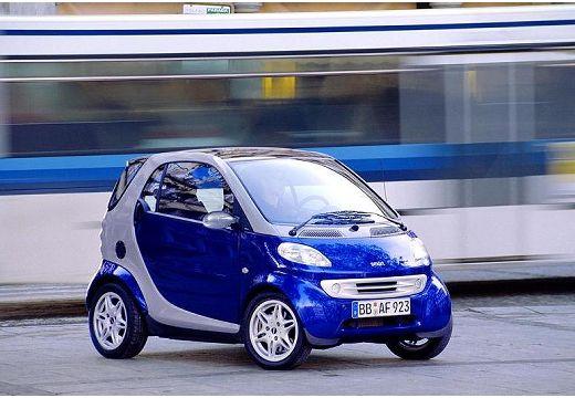SMART smart coupe niebieski jasny przedni prawy