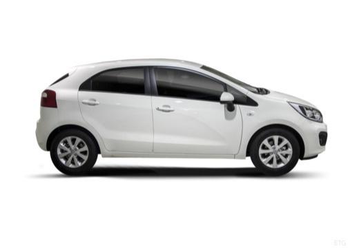 KIA Rio V hatchback boczny prawy