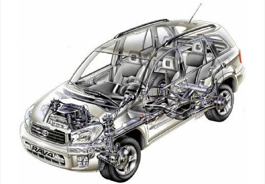 Toyota RAV4 II kombi prześwietlenie