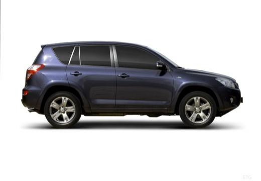 Toyota RAV4 V kombi niebieski jasny boczny prawy
