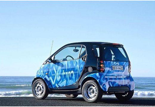 SMART smart coupe niebieski jasny tylny lewy