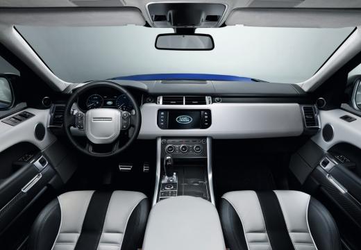 LAND ROVER Range Rover Sport IV kombi tablica rozdzielcza