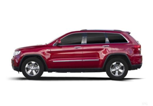 JEEP Grand Cherokee V kombi czerwony jasny boczny lewy