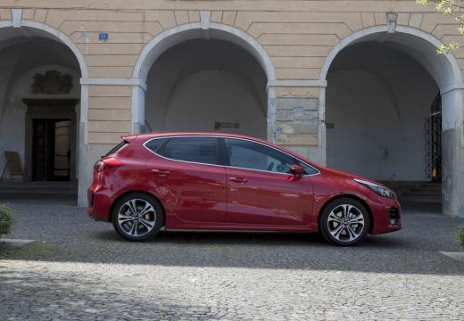 KIA Ceed IV hatchback czerwony jasny boczny prawy