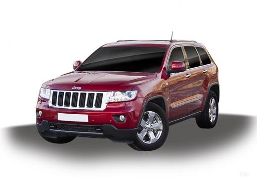 JEEP Grand Cherokee V kombi czerwony jasny