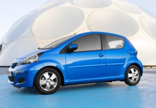 Toyota Aygo hatchback niebieski jasny przedni lewy