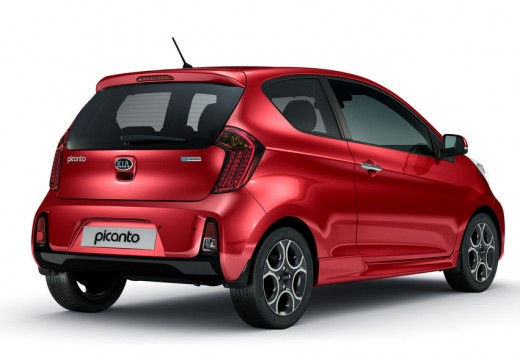 KIA Picanto IV hatchback czerwony jasny tylny prawy