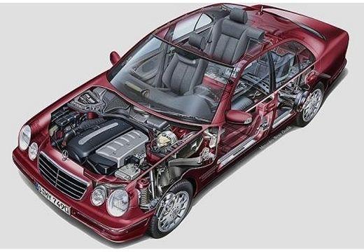 MERCEDES-BENZ Klasa E W 210 II sedan bordeaux (czerwony ciemny) prześwietlenie