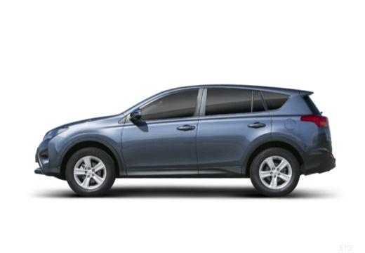Toyota RAV4 VII kombi niebieski jasny boczny lewy