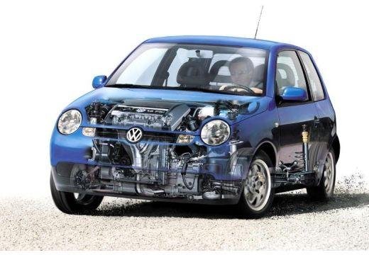 VOLKSWAGEN Lupo hatchback niebieski jasny prześwietlenie