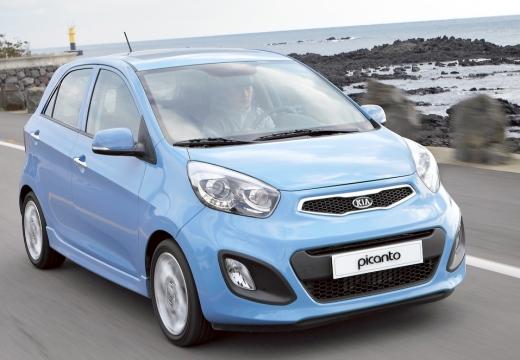 KIA Picanto hatchback niebieski jasny przedni prawy