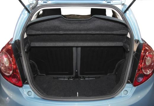 FORD Ka II hatchback przestrzeń załadunkowa