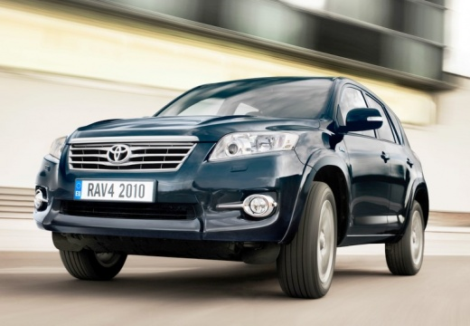 Toyota RAV4 2.0 VVT-i Premium Kombi VI 158KM (benzyna)
