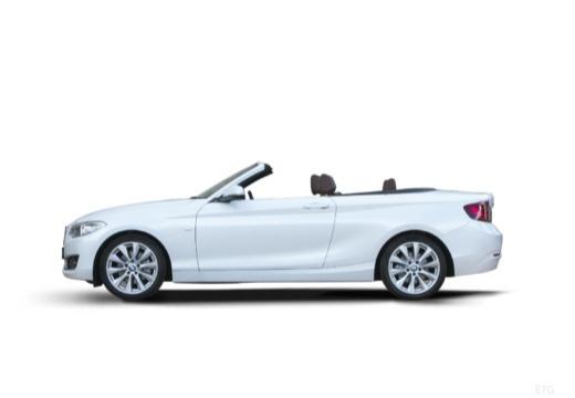 BMW Seria 2 kabriolet boczny lewy