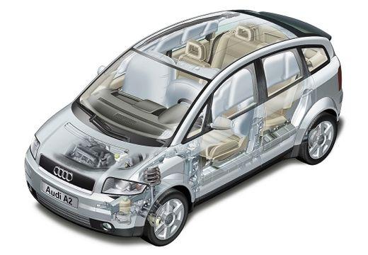 AUDI A2 hatchback prześwietlenie