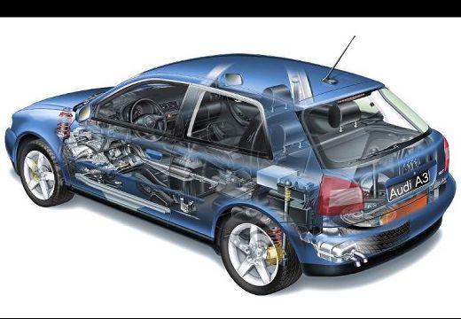 AUDI A3 /S3 8L II hatchback prześwietlenie