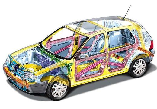 VOLKSWAGEN Golf IV hatchback prześwietlenie