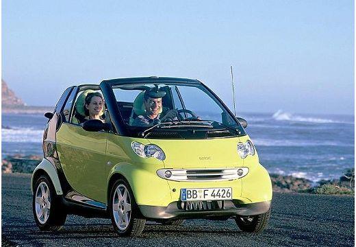 SMART fortwo cabrio I kabriolet żółty przedni prawy