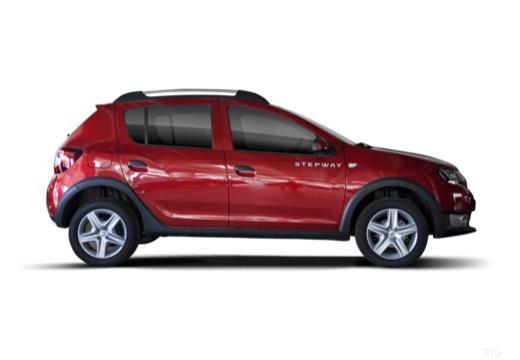 DACIA Sandero II hatchback boczny prawy