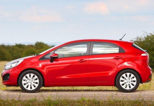 KIA Rio V hatchback czerwony jasny boczny lewy