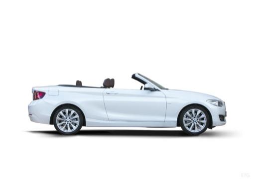 BMW Seria 2 kabriolet boczny prawy