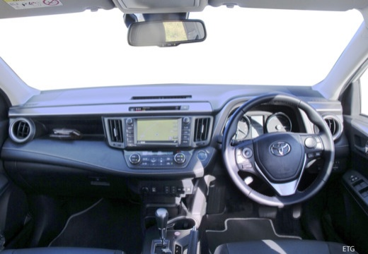 Toyota RAV4 VIII kombi tablica rozdzielcza