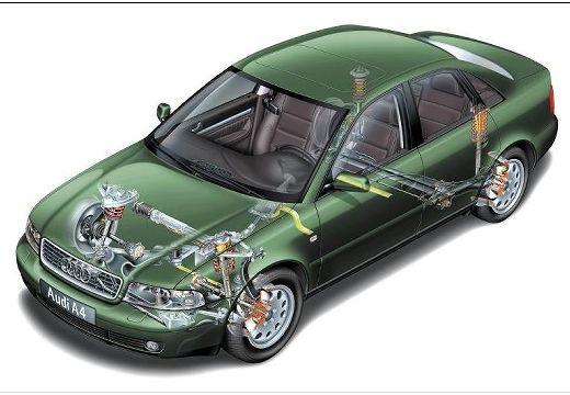 AUDI A4 B5 sedan zielony prześwietlenie