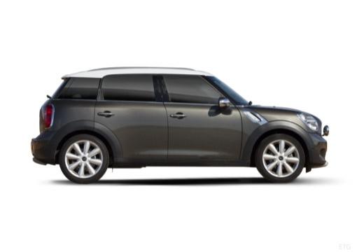MINI [BMW] Mini MINI Countryman kombi boczny prawy