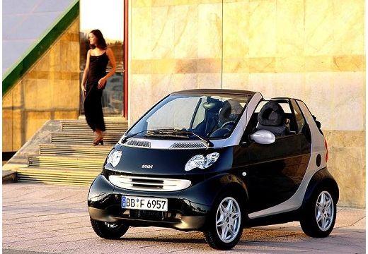 SMART fortwo cabrio I kabriolet czarny przedni lewy