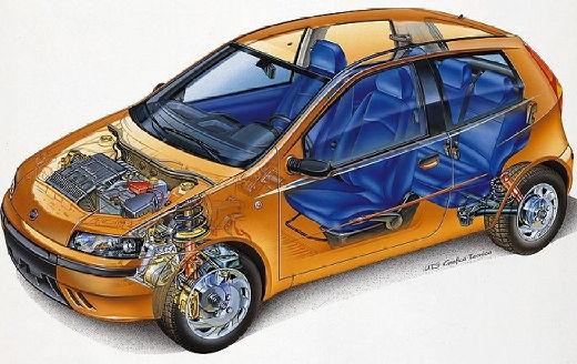 FIAT Punto II I hatchback pomarańczowy prześwietlenie