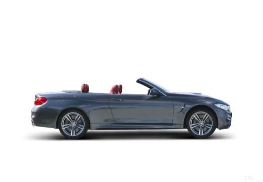 BMW Seria 4 Cabrio F33 kabriolet boczny prawy