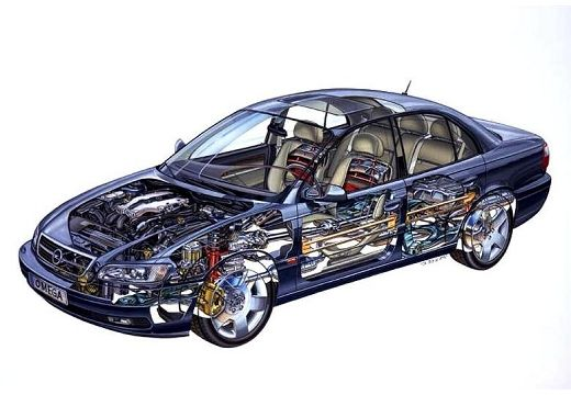 OPEL Omega B II sedan prześwietlenie