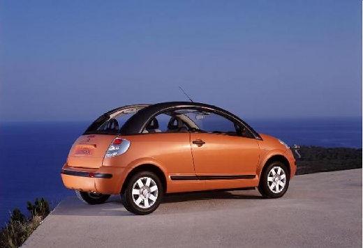 CITROEN C3 hatchback pomarańczowy tylny prawy