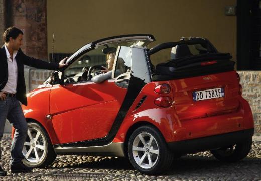 SMART fortwo cabrio II kabriolet czerwony jasny tylny lewy