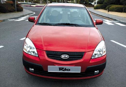 KIA Rio Hatchback III