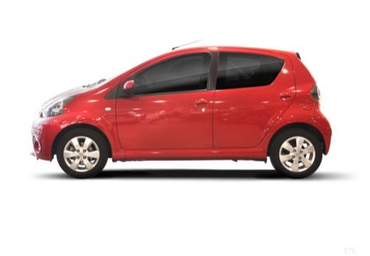 Toyota Aygo III hatchback czerwony jasny boczny lewy