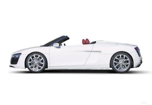 AUDI R8 roadster biały boczny lewy