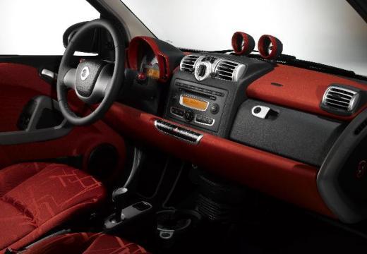 SMART fortwo cabrio II kabriolet tablica rozdzielcza