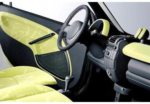 SMART fortwo cabrio I kabriolet wnętrze